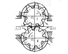 齿轮泵熔体泵稳流原理