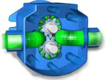 齿轮泵工作原理图